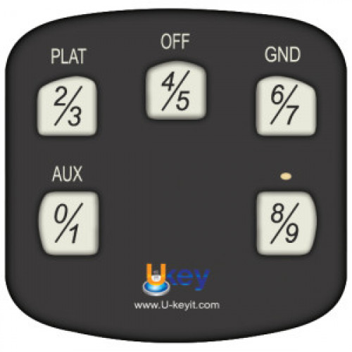 Universal Keyless Anti-Theft System for Equipment by UKey